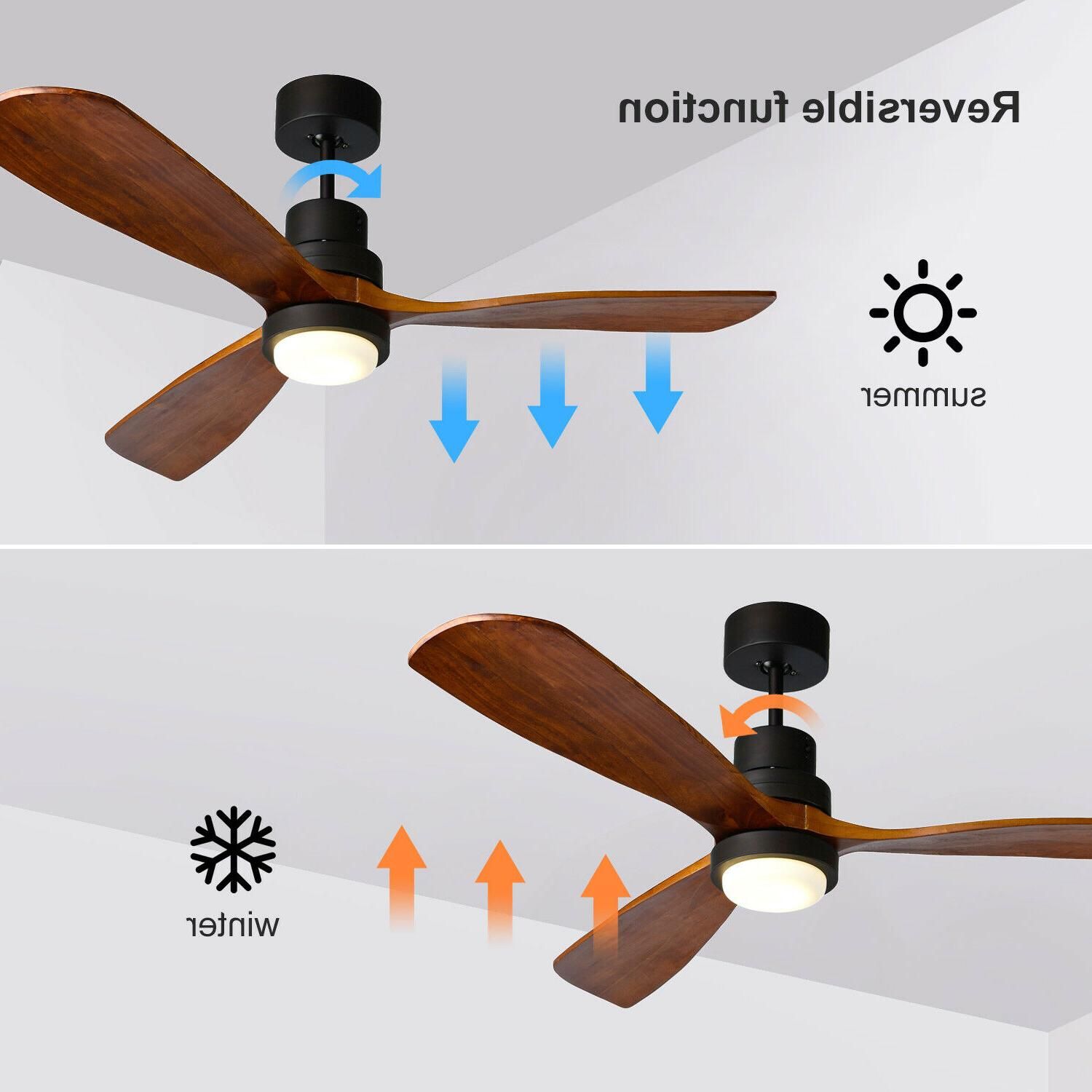 with & Remote Wood Blades